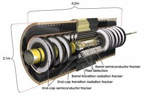 ATLAS inner detector 1